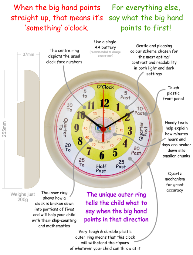 Learn to tell the time teaching wall clock