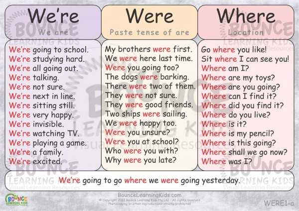 often confused words we re vs were vs where 4 95 often confused words ...